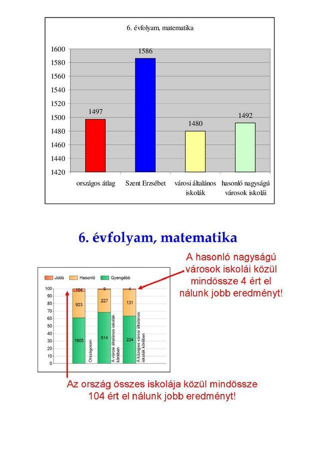 6. matematika