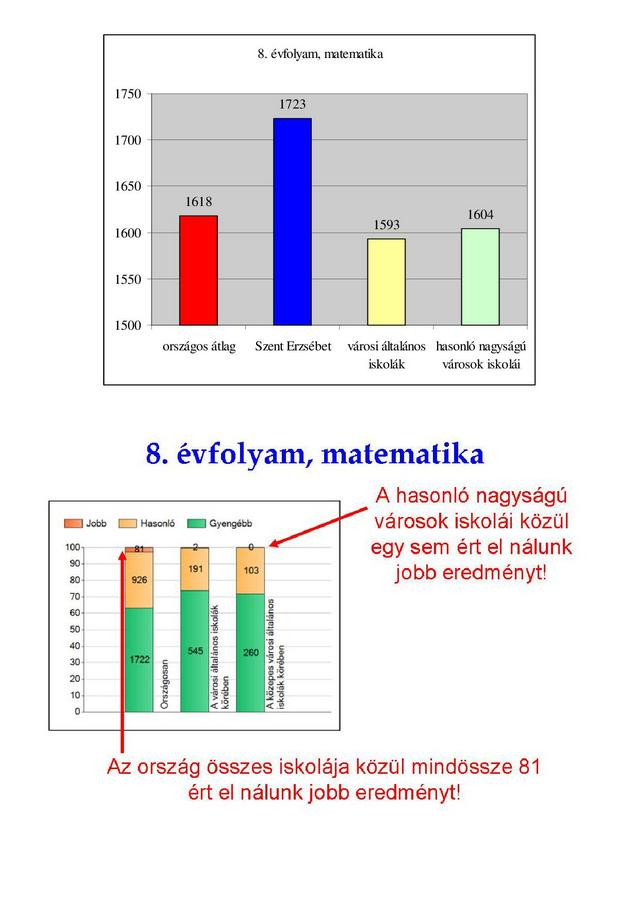 8. matematika